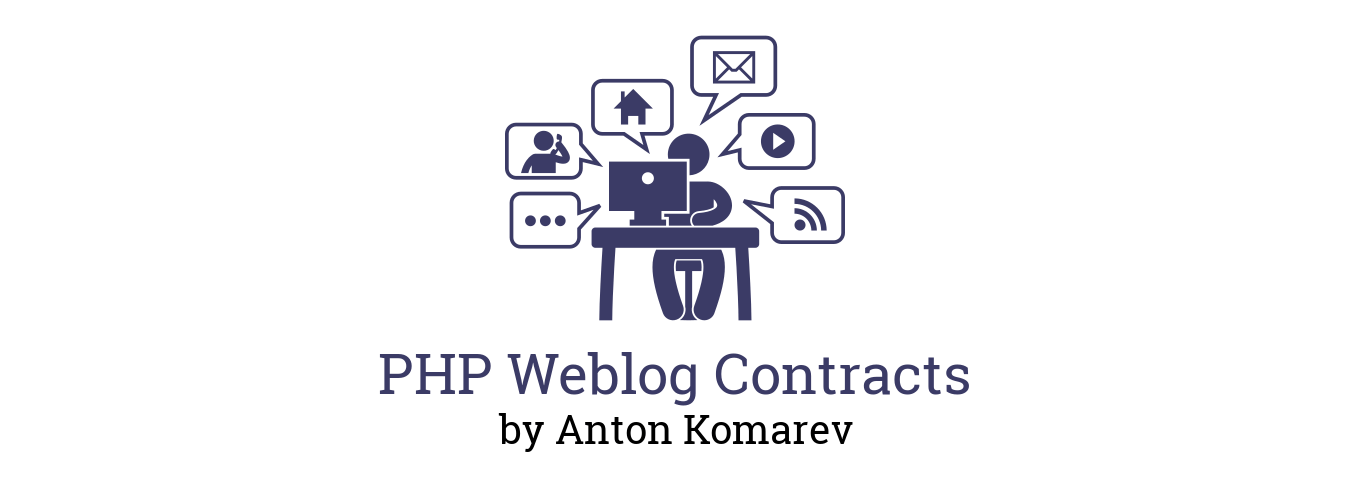 PHP Contracts: Weblog