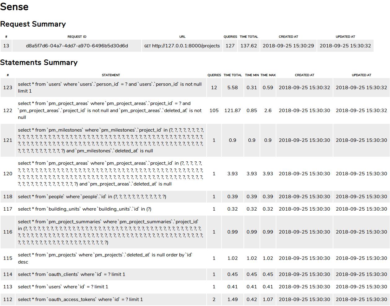 request-statements-index