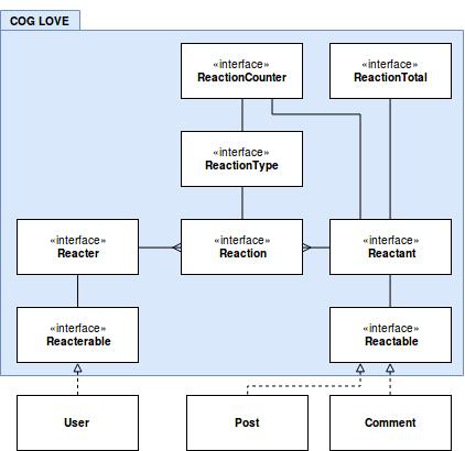 190613-cog-laravel-love-uml