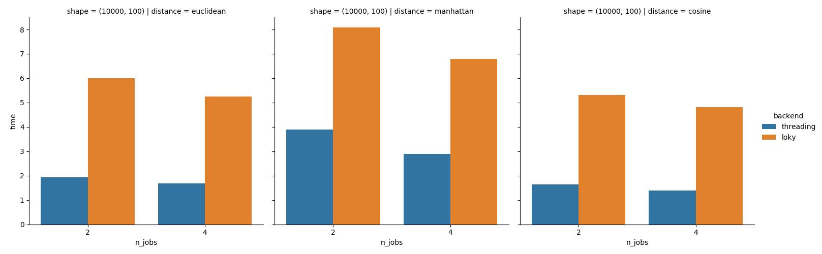 parallel_pairwise_plot