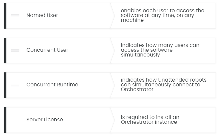 What Is Orchestrator