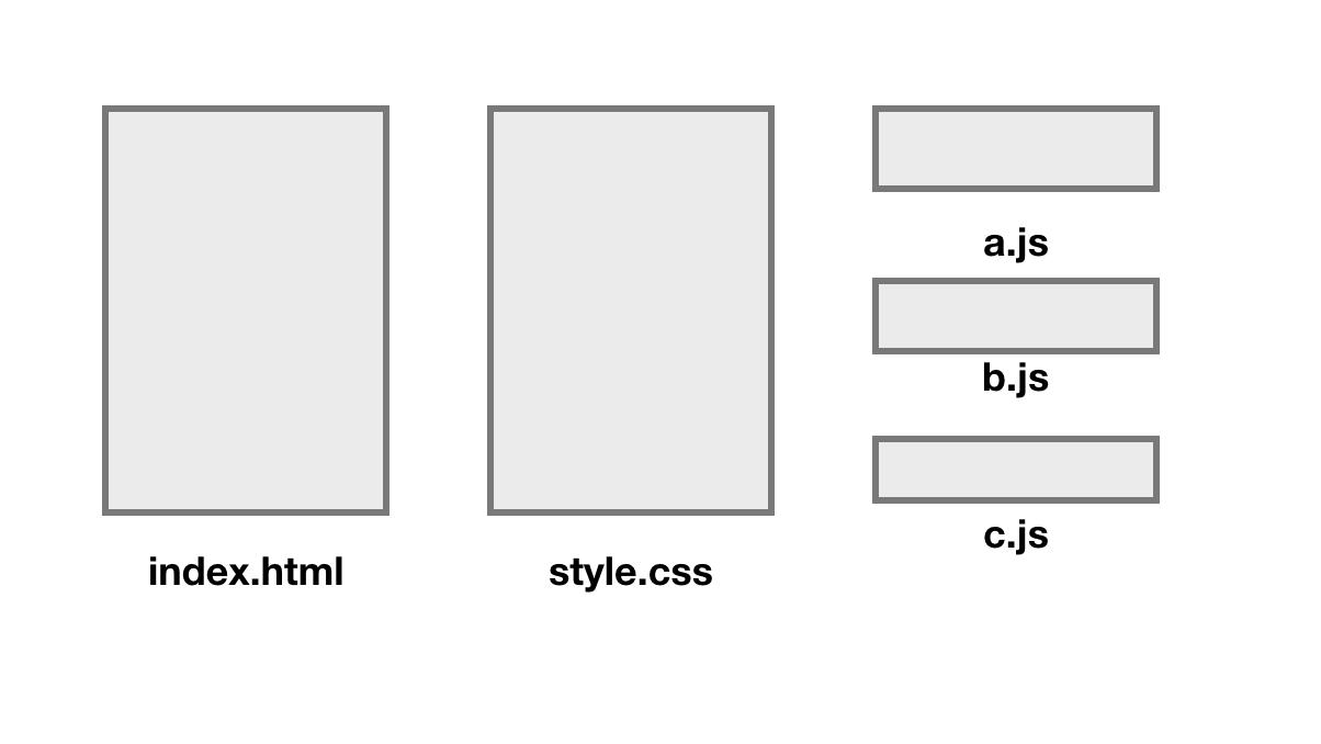 파일 구조2