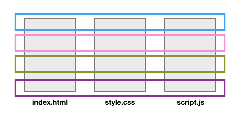 파일 구조3