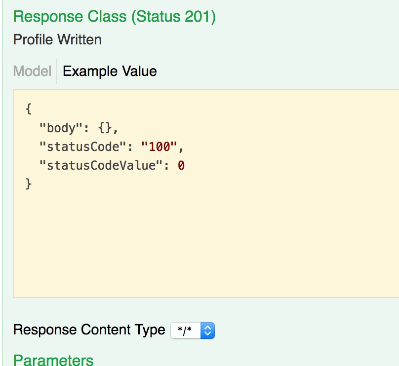 Spring's 'ResponseEntity' class is being added to every custom
