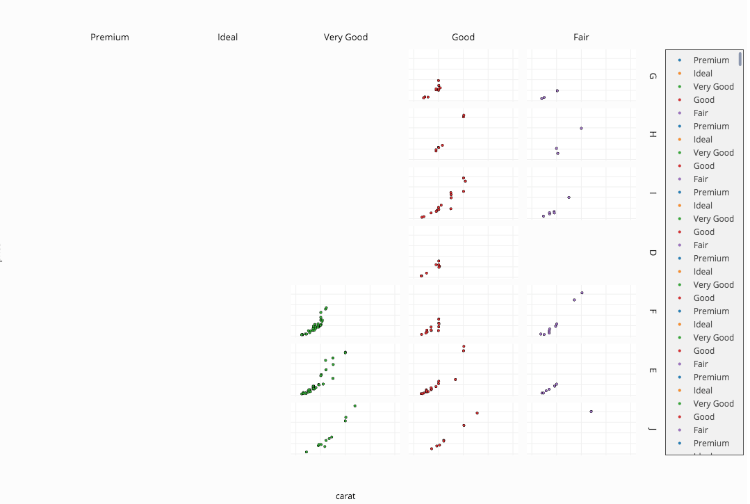 Plotly Subplots Javascript