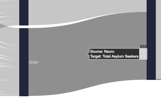 Sankey hover text placement · Issue #2014 · plotly/plotly js · GitHub