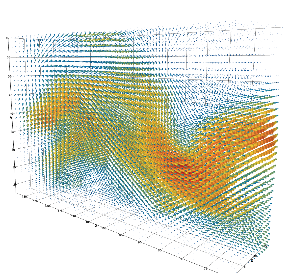 3D Support for Streamline/Quiver Plots · Issue #861 · plotly/plotly