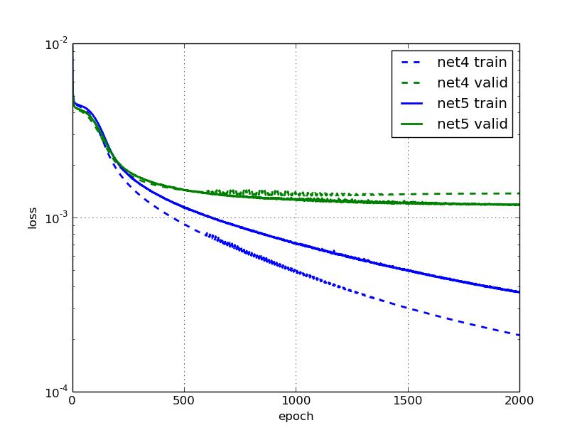 Backpropagation Github Matlab