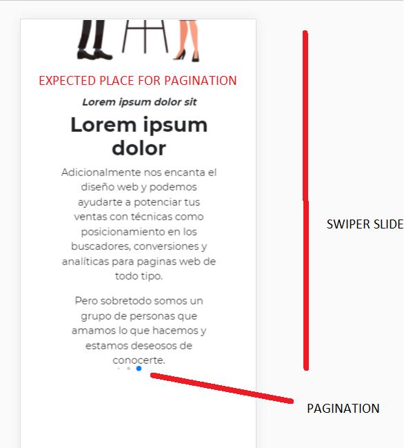Put Paggination inside a swiper slide · Issue #265 · surmon