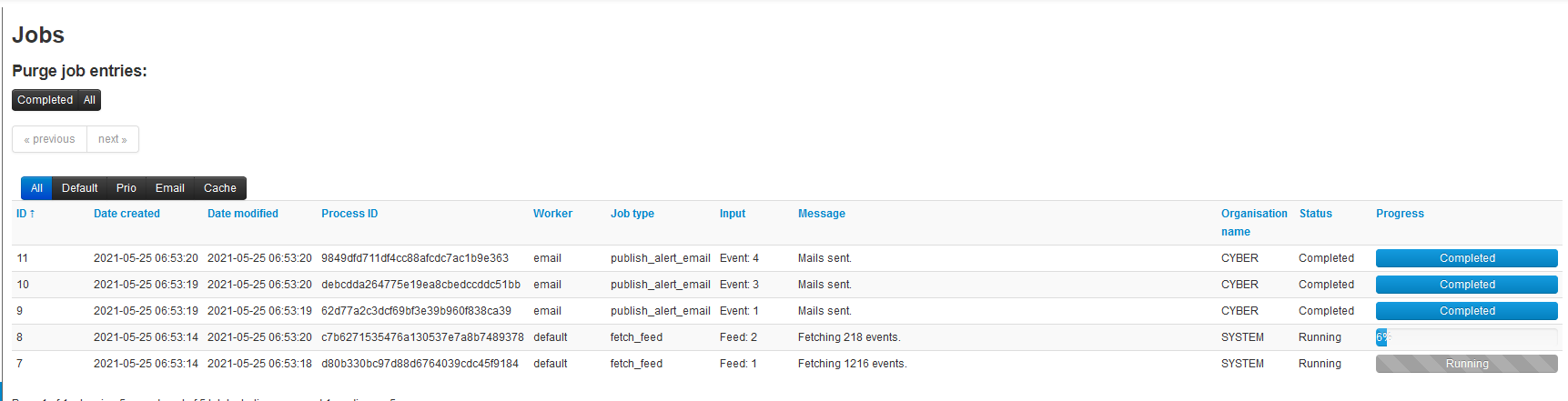 Misp_jobs