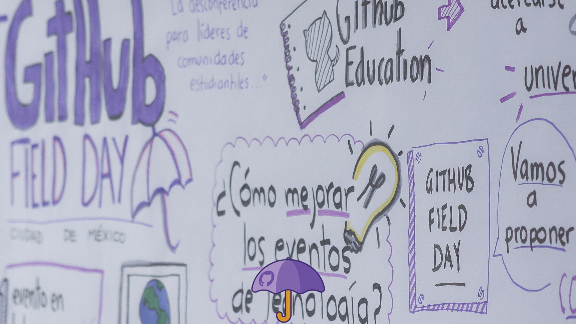 Sketchnotes Mexico City