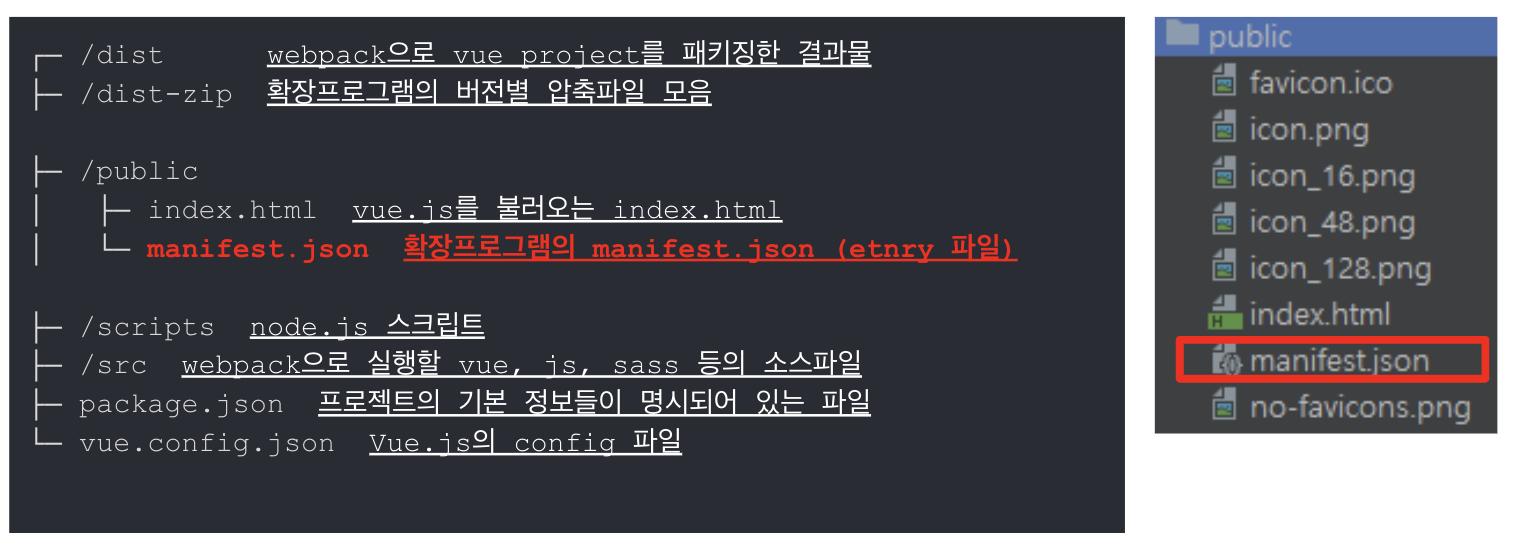 프로젝트 구조(2)