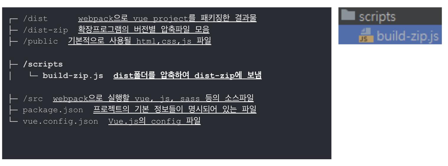 프로젝트 구조(3)