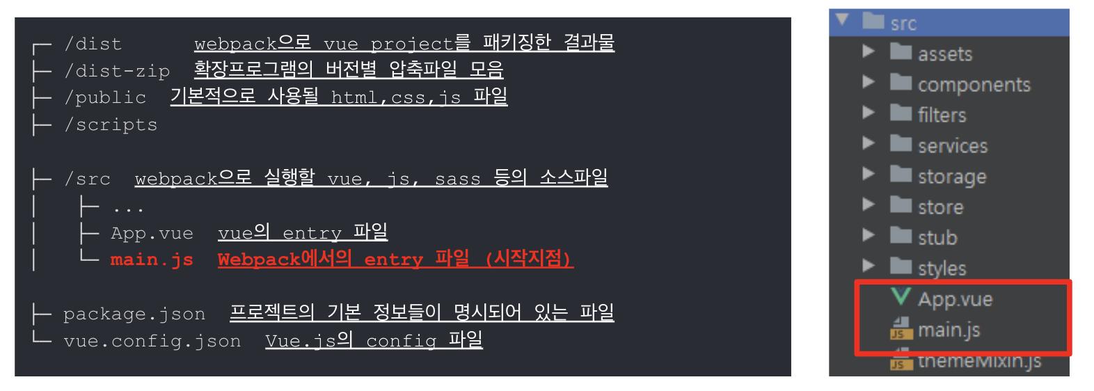 프로젝트 구조(4)
