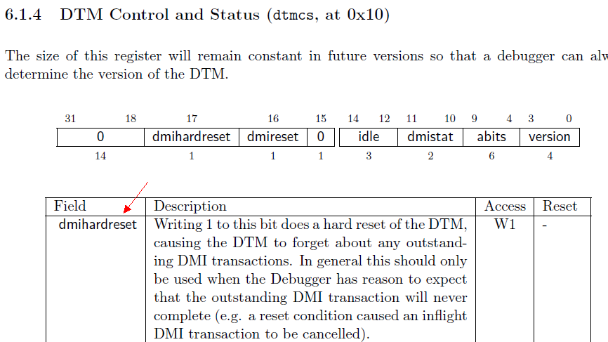 What is the meaning of dtmcs dmihardreset? · Issue #470