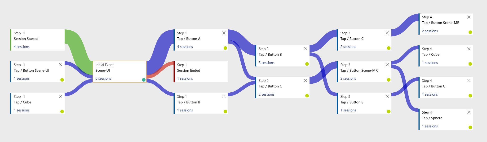 Application Insights User Flows