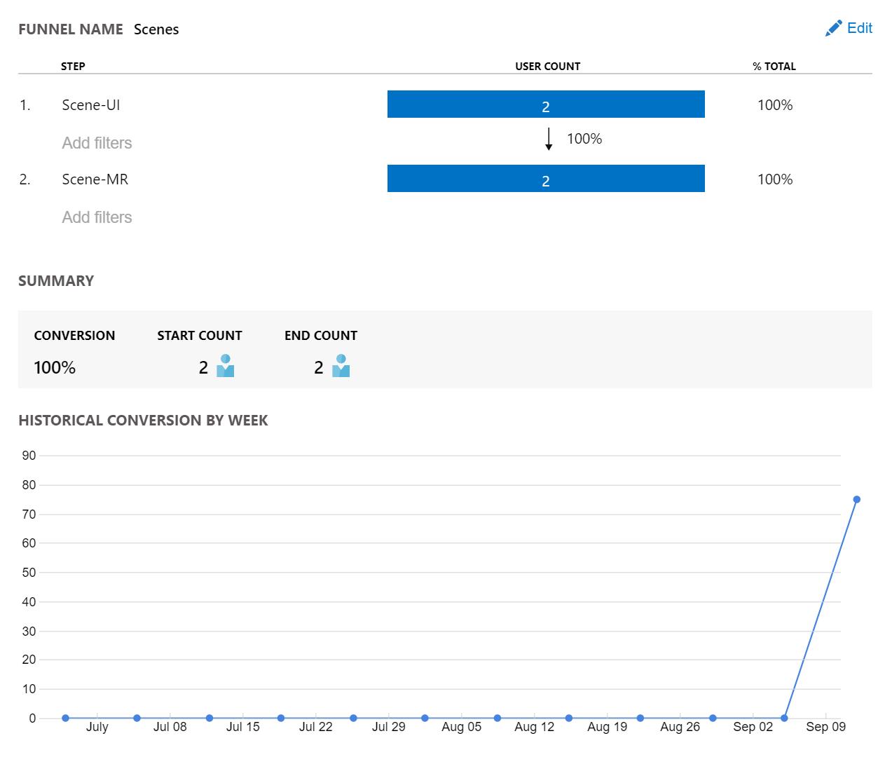 applicationinsights-funnels