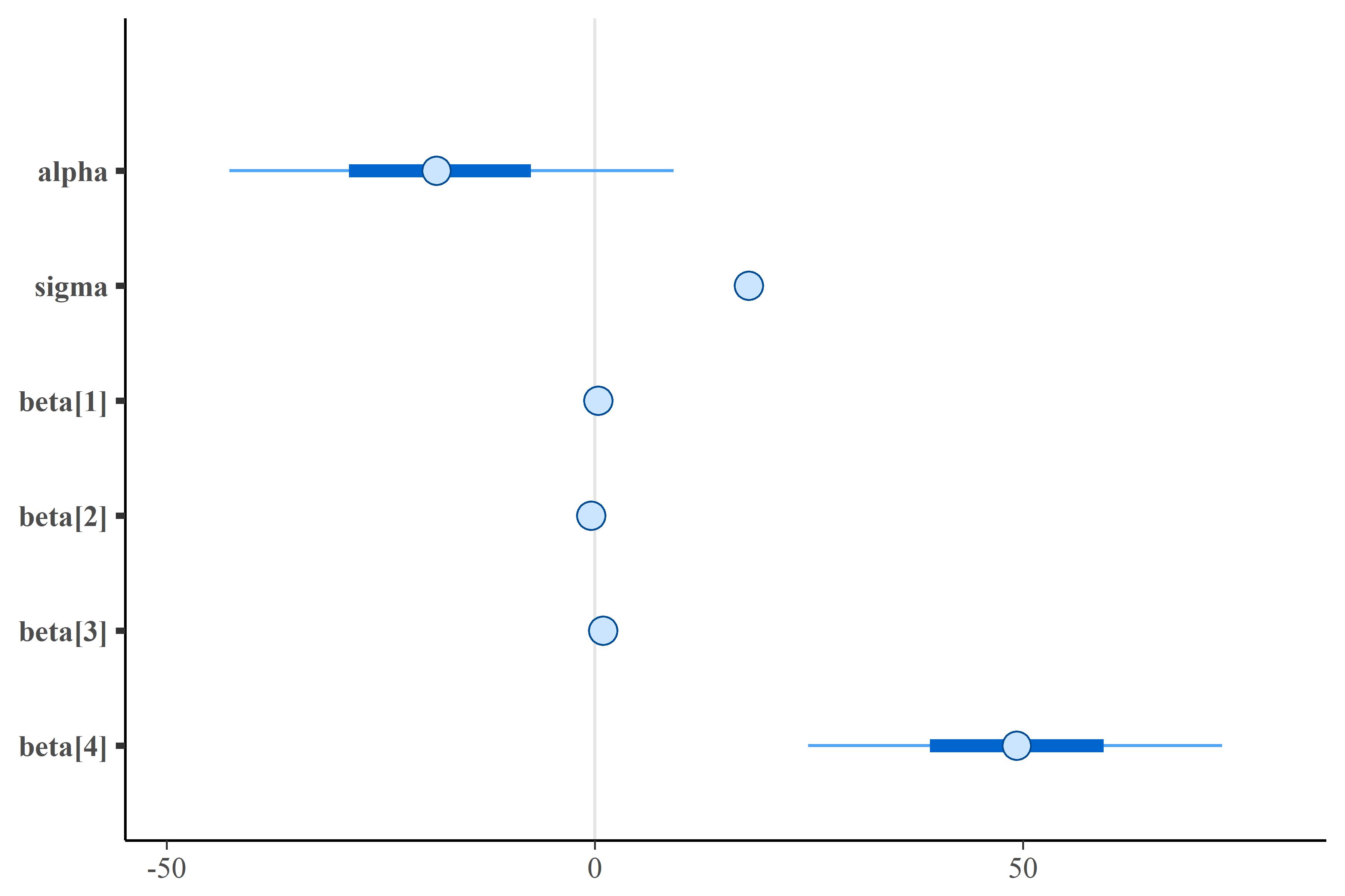 01-current