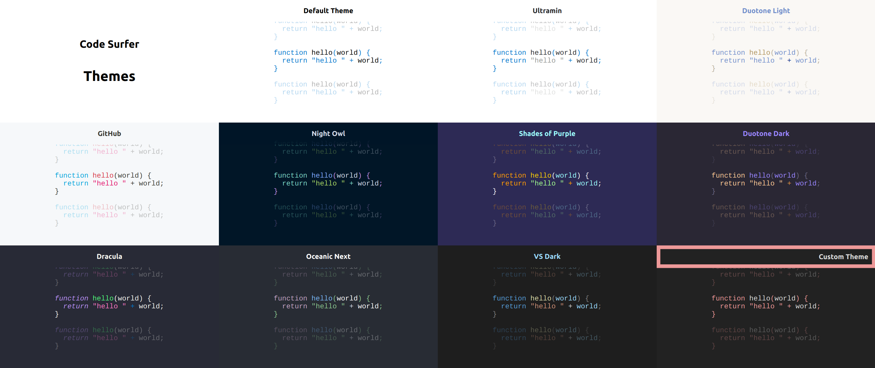 Code Surfer Themes