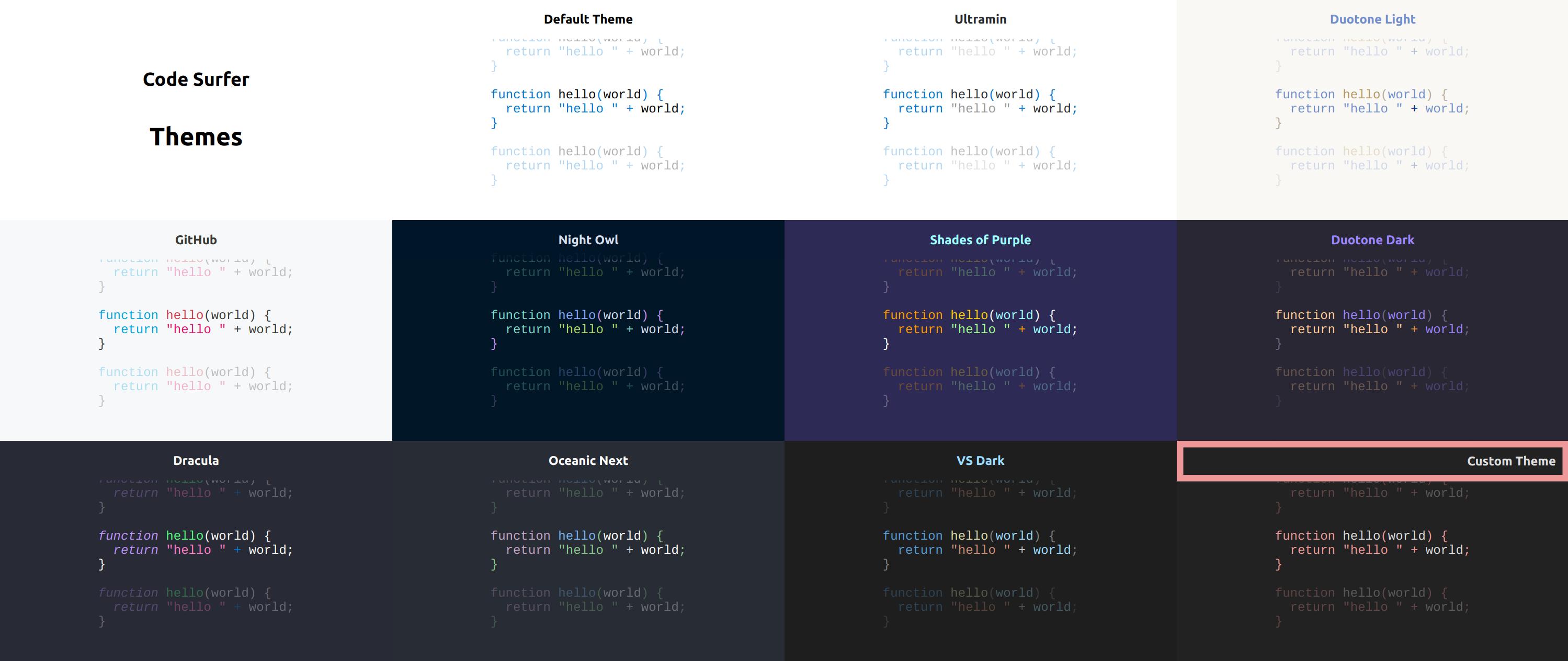 CodeSurfer themes