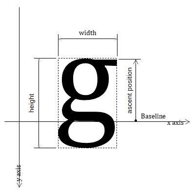 webcore_glyph_metrics
