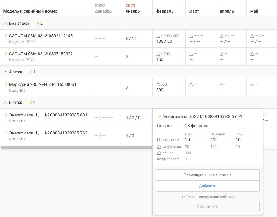 Скриншот Многотарифные счетчики
