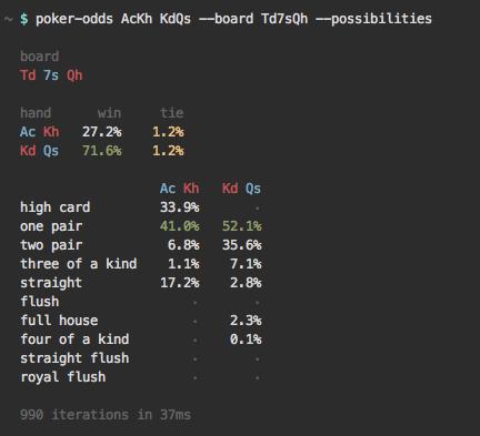 GitHub - CookPete/poker-odds: A lightweight command line