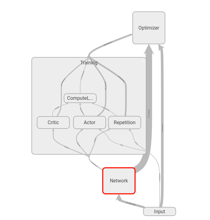 Add graphs to visualize training · Issue #6 · jolibrain/manette · GitHub