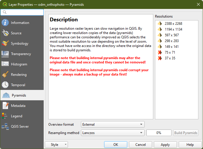 QGIS displaying the generated Overviews