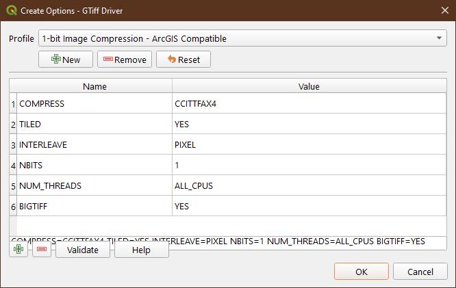 Single most recently added Custom GDAL