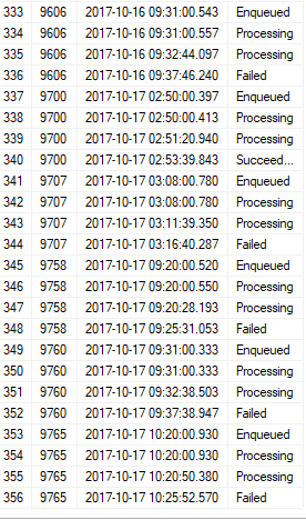 multipleprocessing