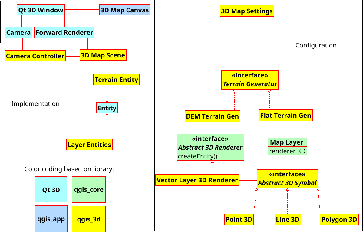 QGIS 3D · Issue #105 · qgis/QGIS-Enhancement-Proposals · GitHub