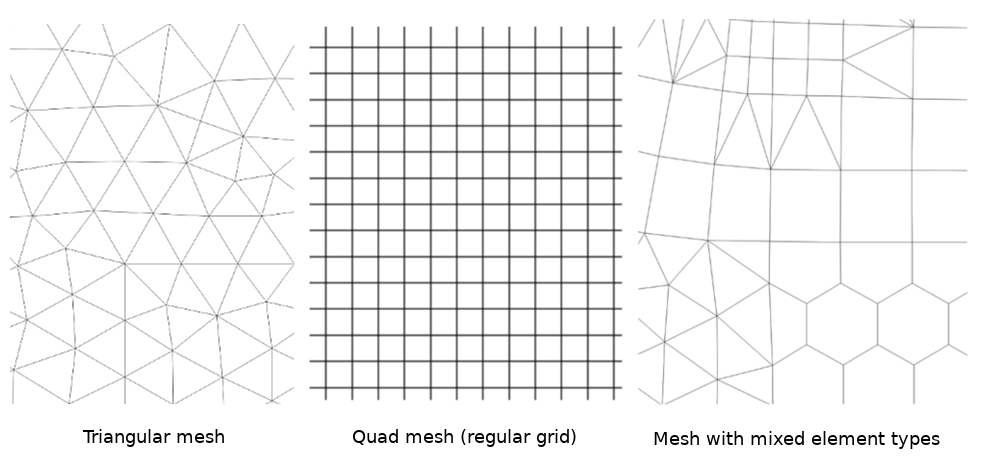 Unstructured Mesh Layers · Issue #119 · qgis/QGIS