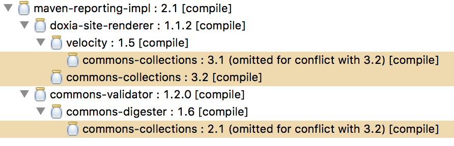 Update version of commons-collections dependency in jacoco