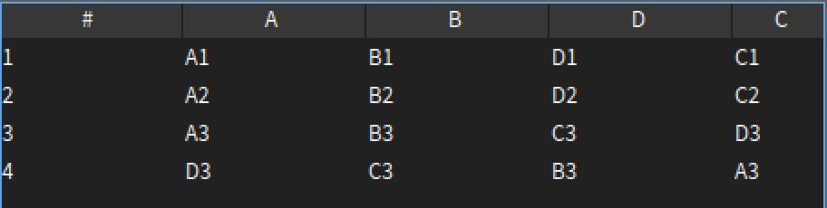 wrong_dataframe