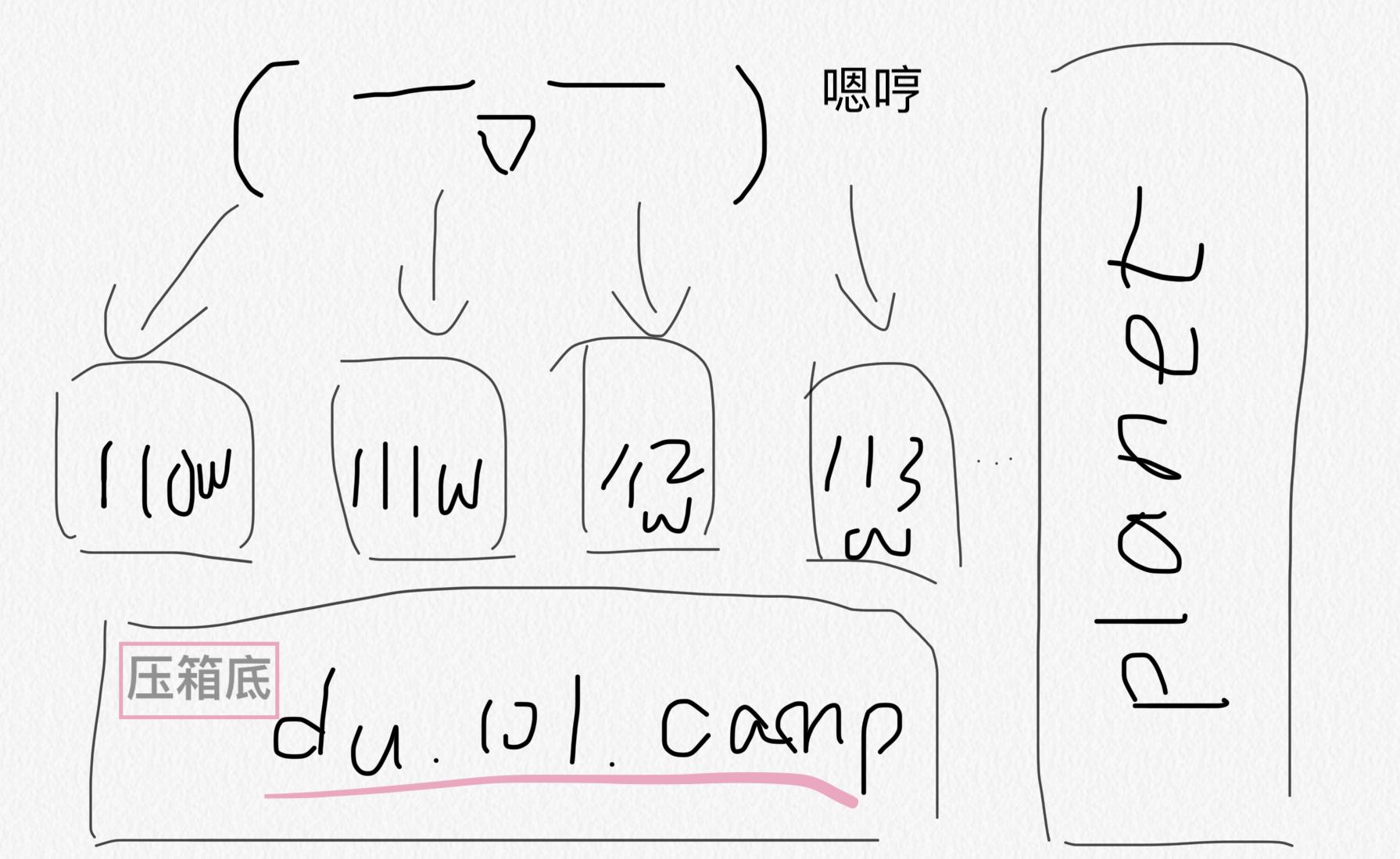 du 101 camp