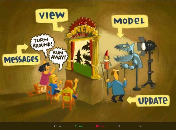 elm-architecture-puppet-show