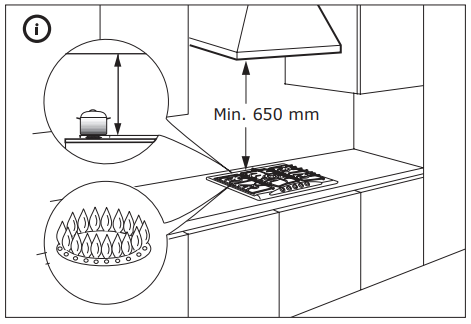 Kitchen Extractor Fan Issue 53 Dwyl Home Github