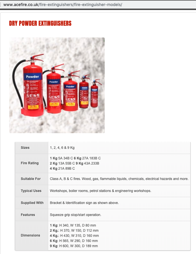 Kitchen Fire Extinguishers · Issue #59 · dwyl/home · GitHub