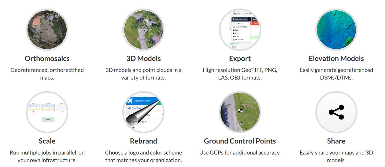 WebODM – 从无人机图像生成地图,点云,纹理三维模型 - JavaScript