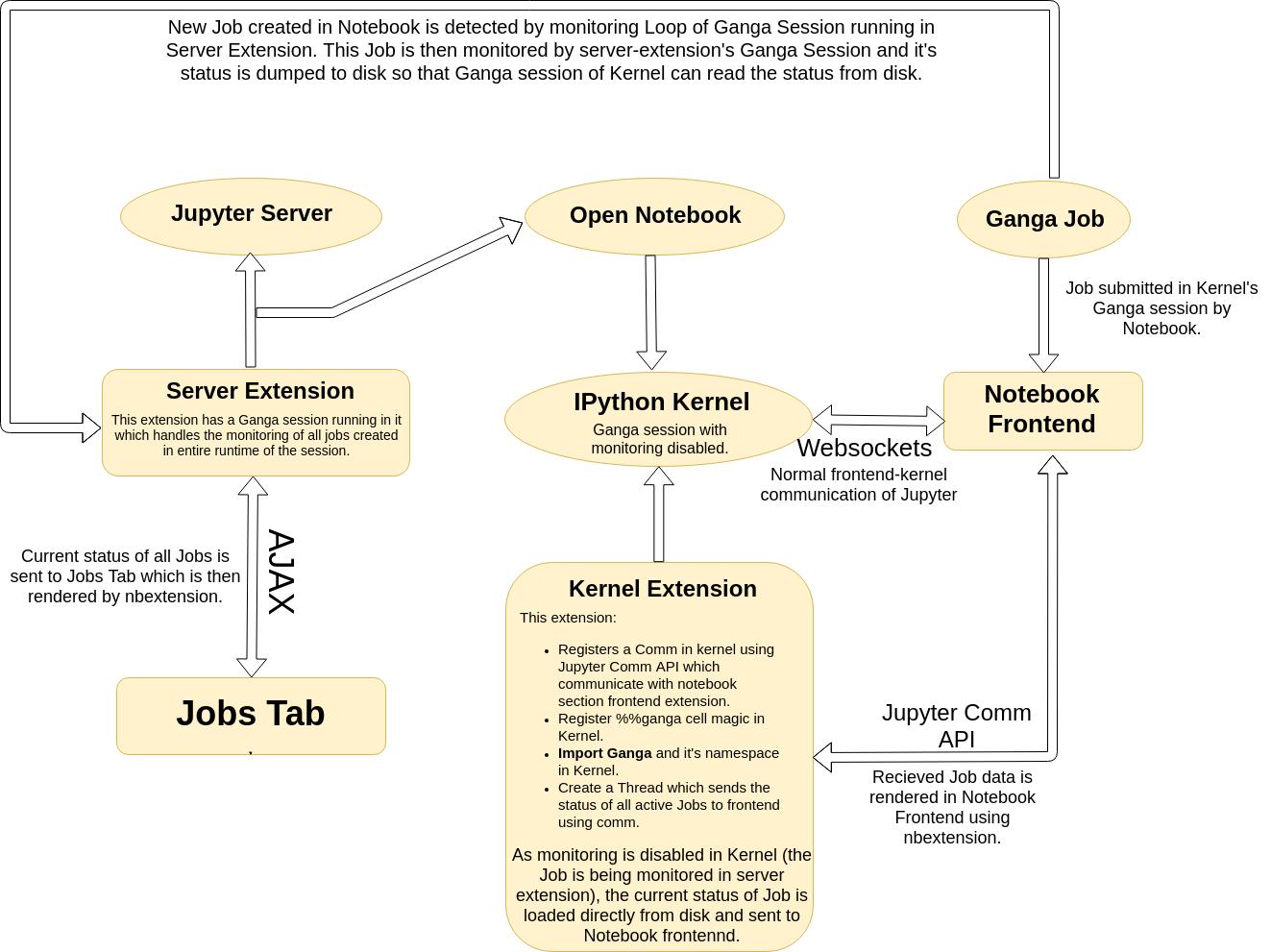 extension_diagram 1