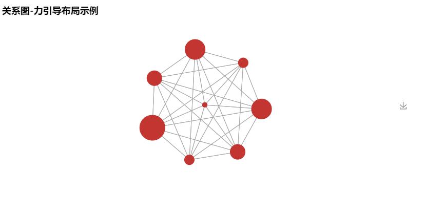 graph-demo
