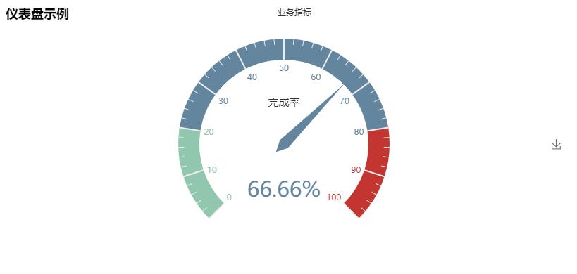 gauge-demo