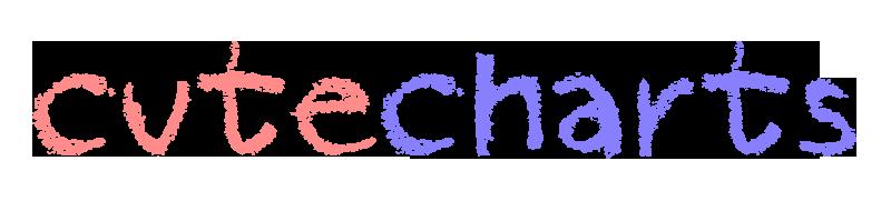 cutecharts.py logo