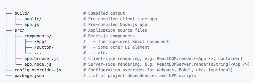 Releases · kriasoft/react-app · GitHub