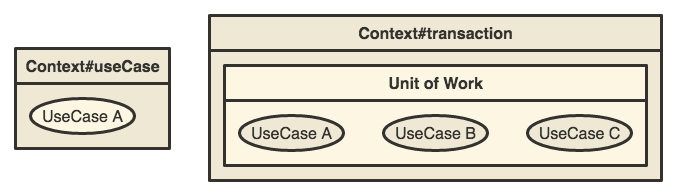 UseCase vs. Transaction
