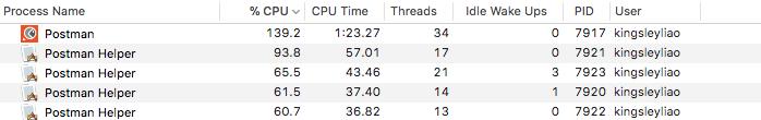 POSTman killing CPU · Issue #1996 · postmanlabs/postman-app