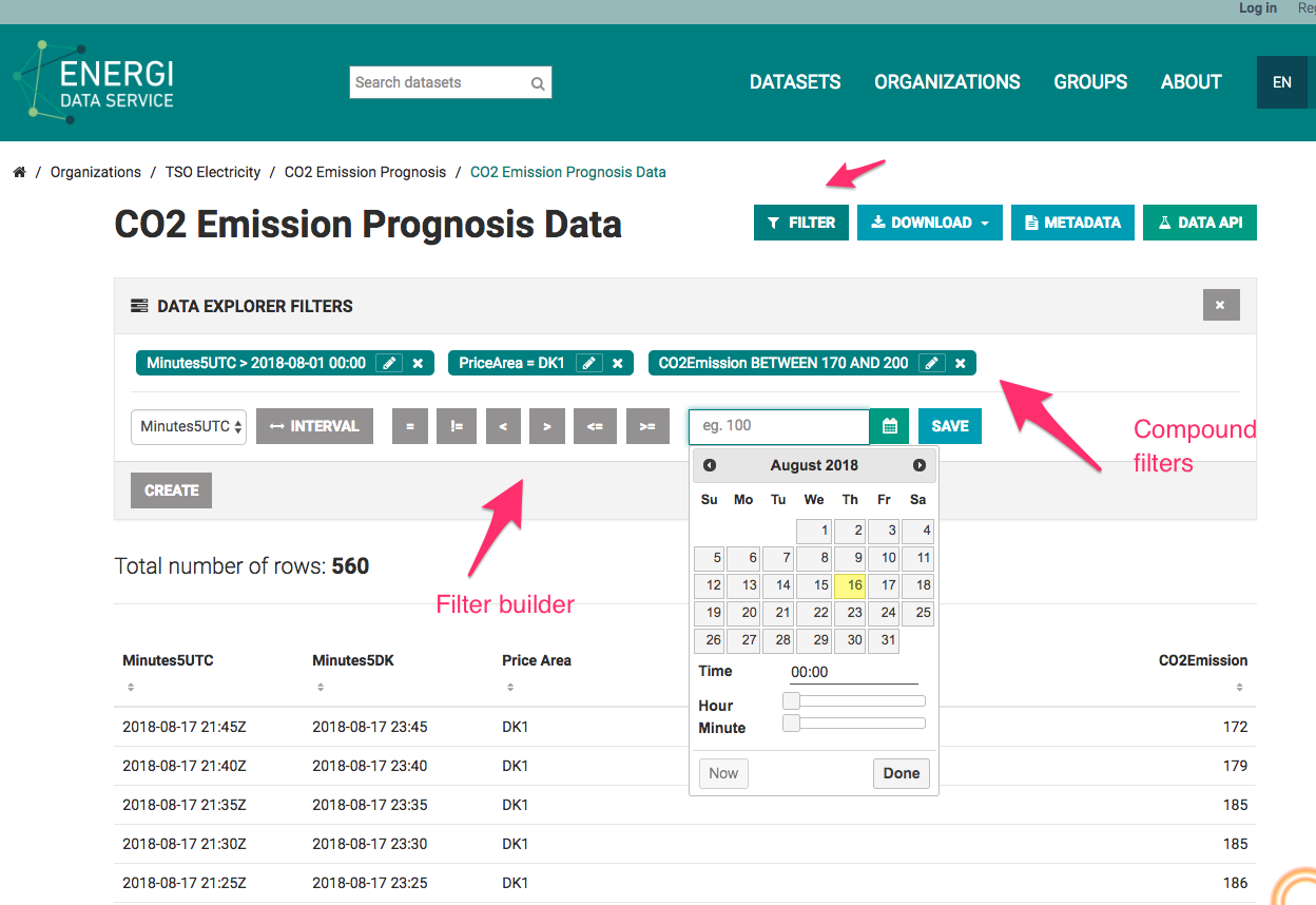 co2_emission_prognosis_-co2_emission_prognosis_data-_welcome_to_energy_data_service