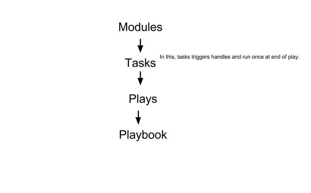 Ansible Summary md · GitHub