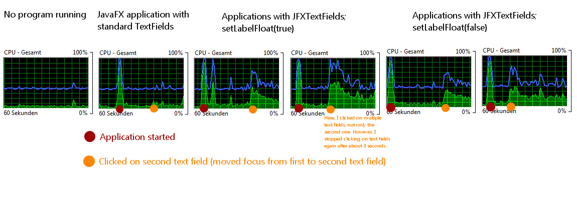 JFoenix for Java 9 text field issues · Issue #495